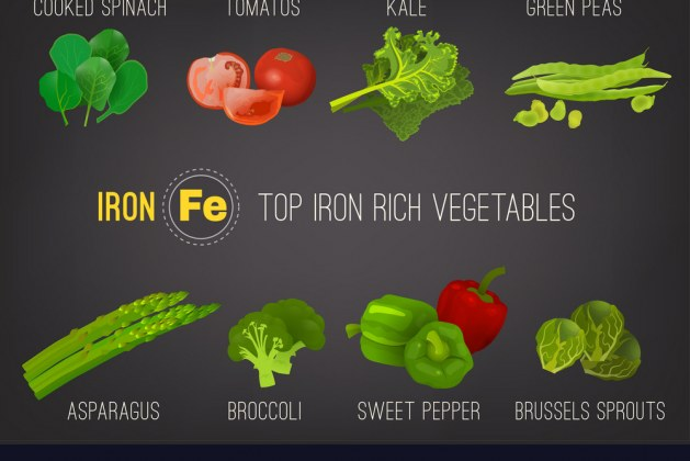 What are iron rich foods for adults ?